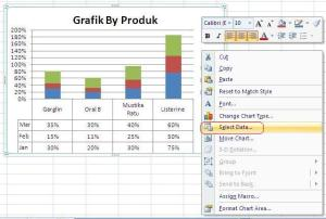 Select Data Grafik